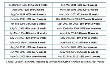 market_chart_market_volatility_post