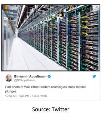Market Update 12-17-18