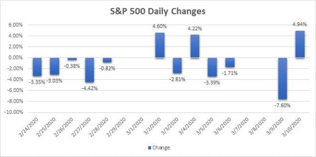 Market_Update_3.11.2020_3