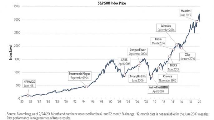 Market_Update_3.16.2020
